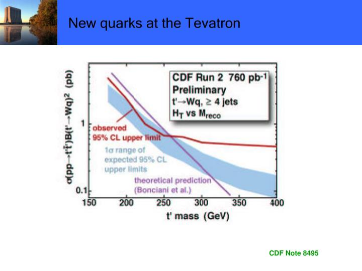 New quarks at the Tevatron