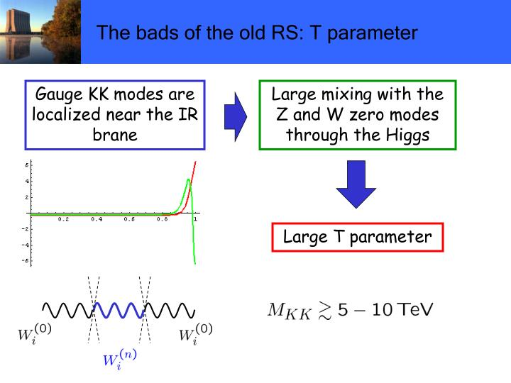 The bads of the old rs t parameter