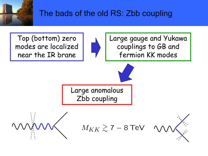 The bads of the old RS: Zbb coupling