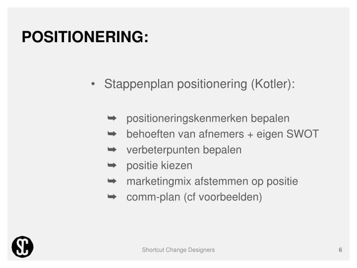 Positionering: