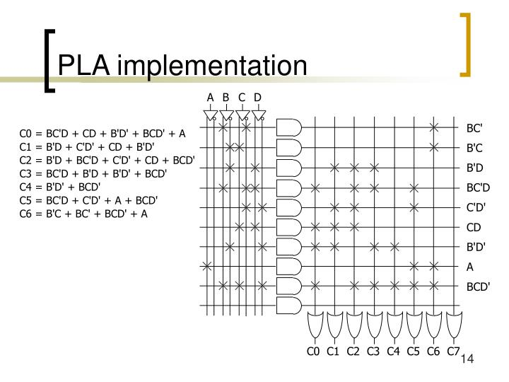 PLA implementation