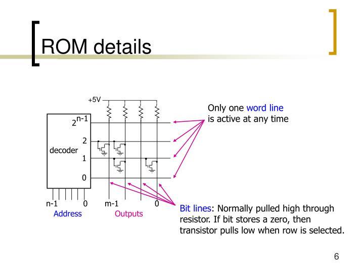 ROM details