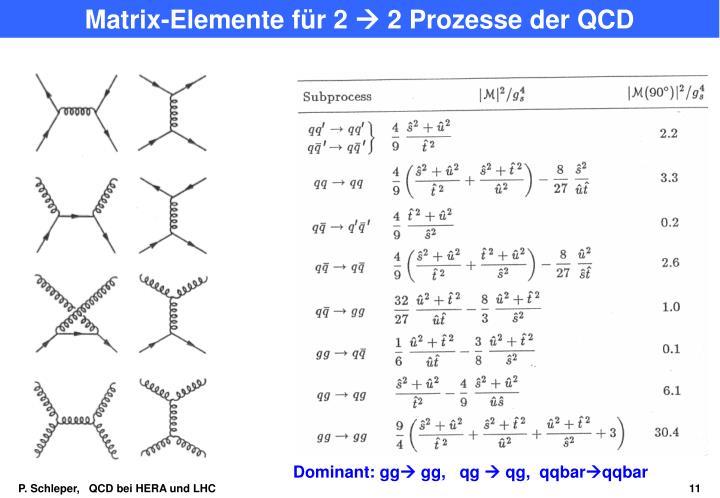 Matrix-Elemente für 2