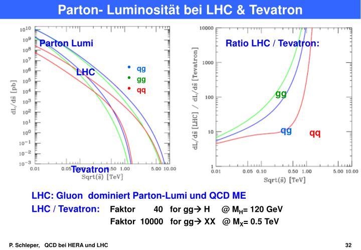Parton- Luminosität bei LHC & Tevatron