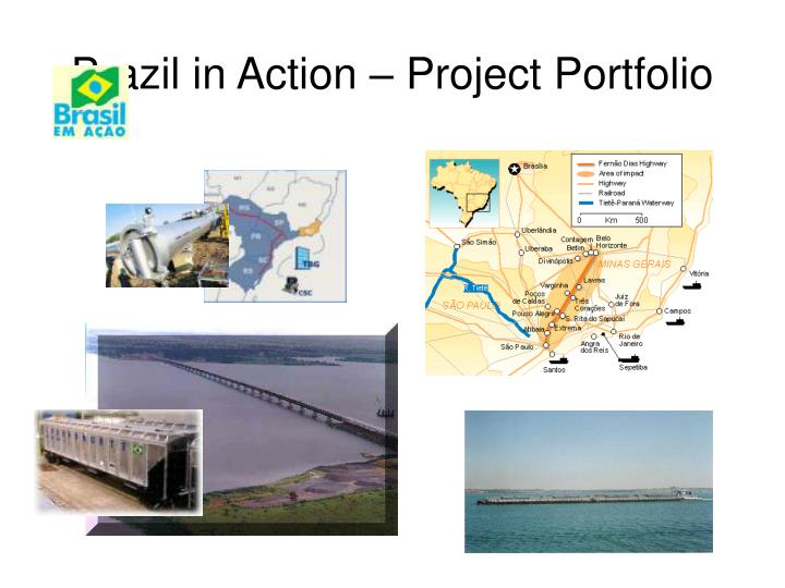 Brazil in Action – Project Portfolio