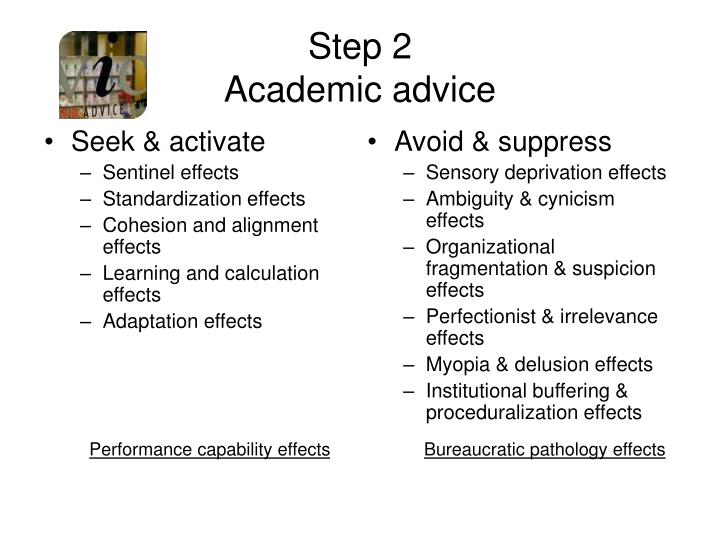 Seek & activate