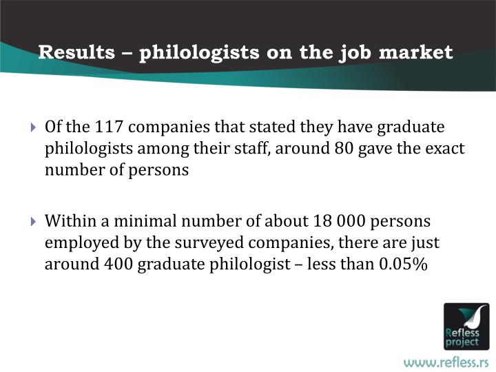 Results – philologists on the job market