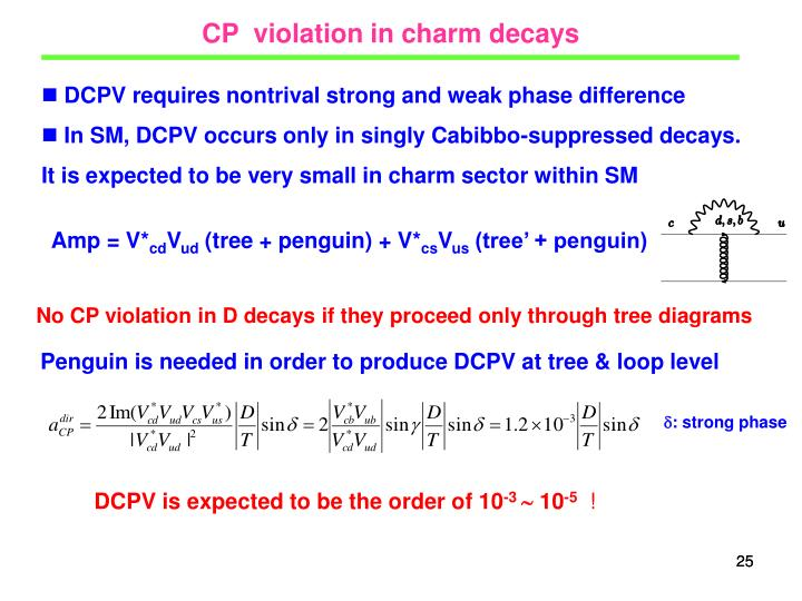 CP  violation in charm decays