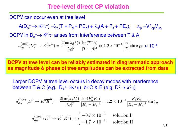 Tree-level direct CP violation