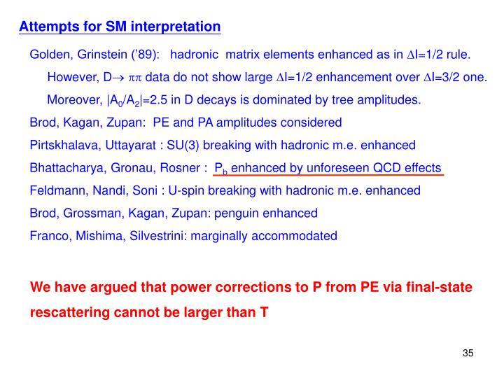 Attempts for SM interpretation