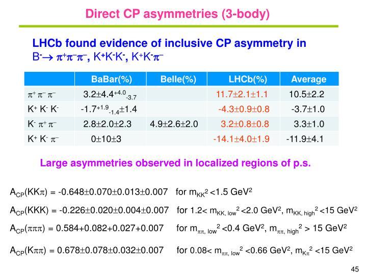 Direct CP asymmetries (3-body)