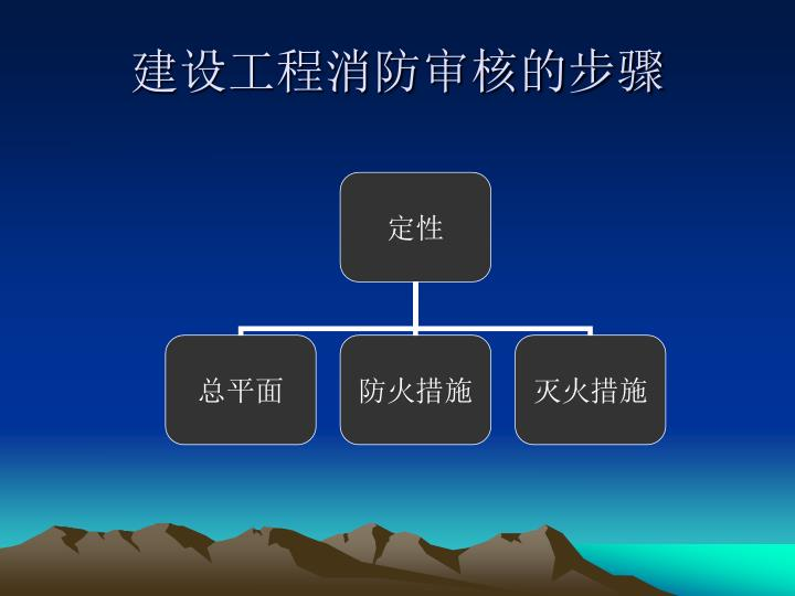 建设工程消防审核的步骤