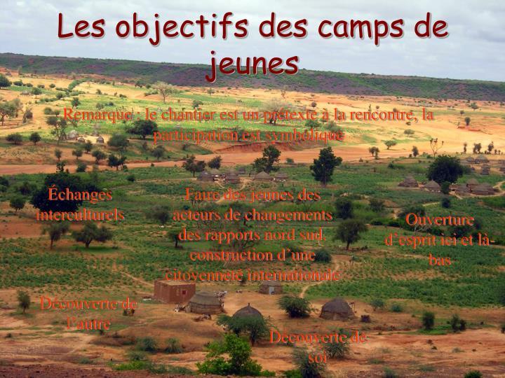 Les objectifs des camps de jeunes