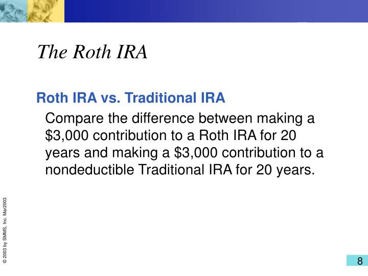 The Roth IRA