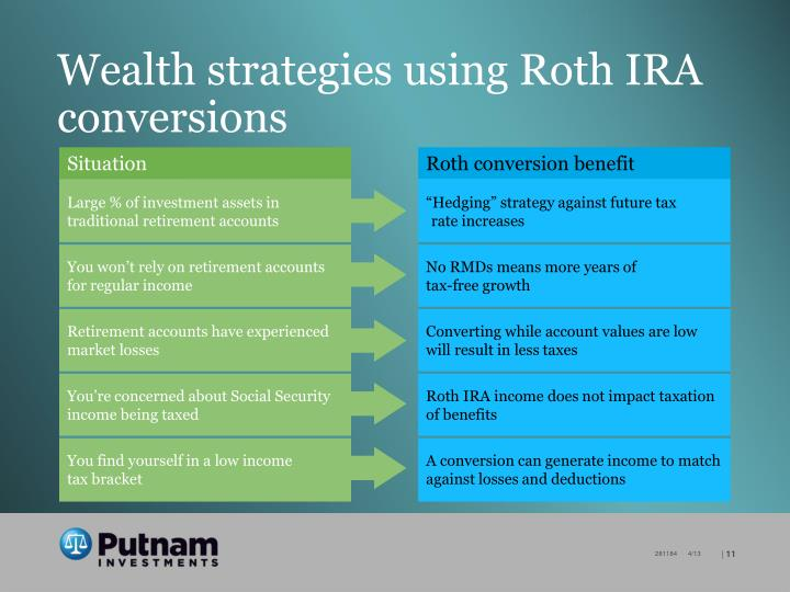 Wealth strategies using Roth IRA conversions