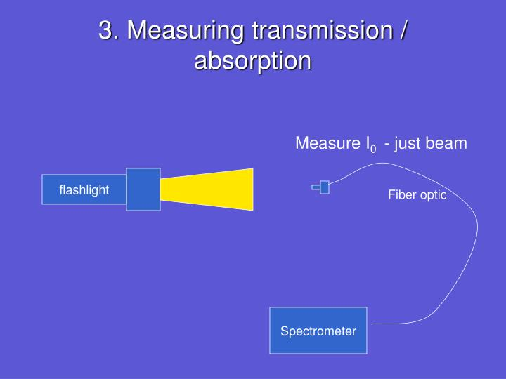 3. Measuring transmission / absorption
