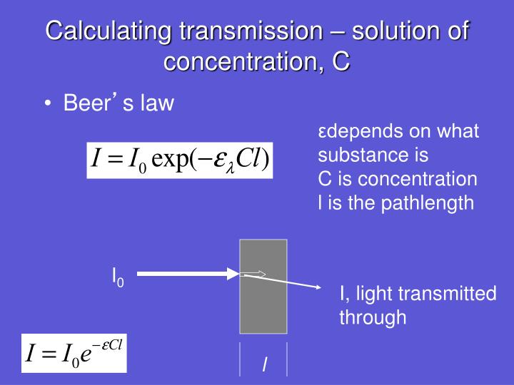 Calculating transmission – solution of concentration, C