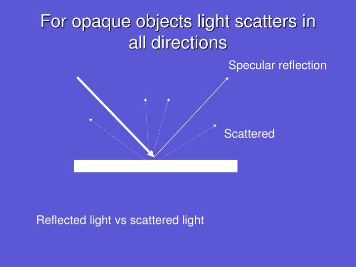 For opaque objects light scatters in all directions