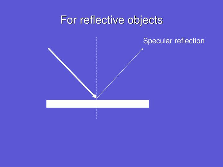For reflective objects