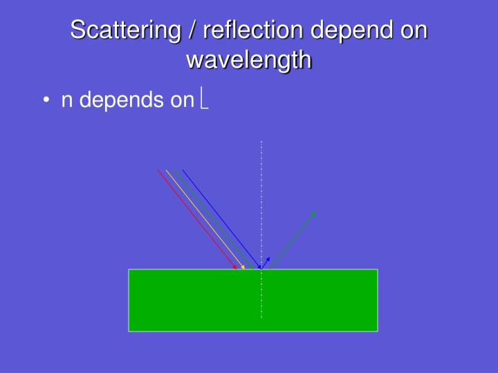 Scattering / reflection depend on wavelength