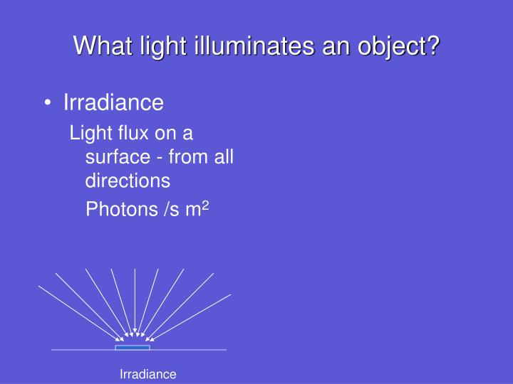 What light illuminates an object?