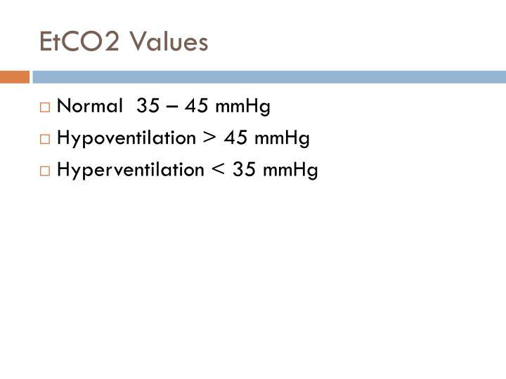 EtCO2 Values