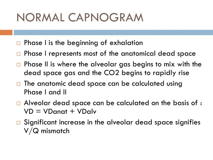 NORMAL CAPNOGRAM