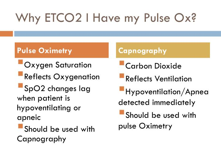 Why ETCO2 I Have my Pulse Ox?