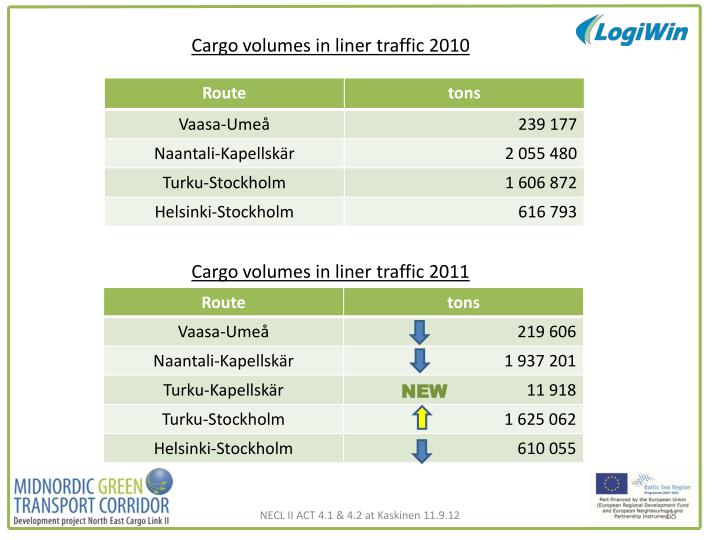 Cargo volumes in liner traffic 2010