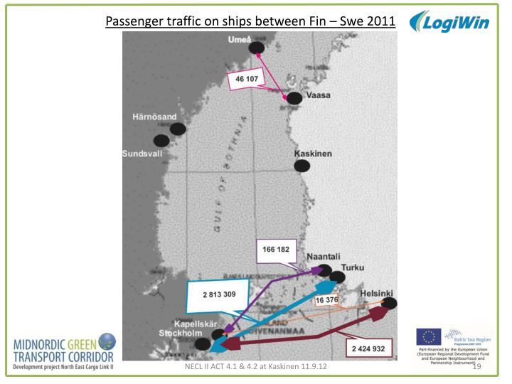 Passenger traffic on ships between Fin –