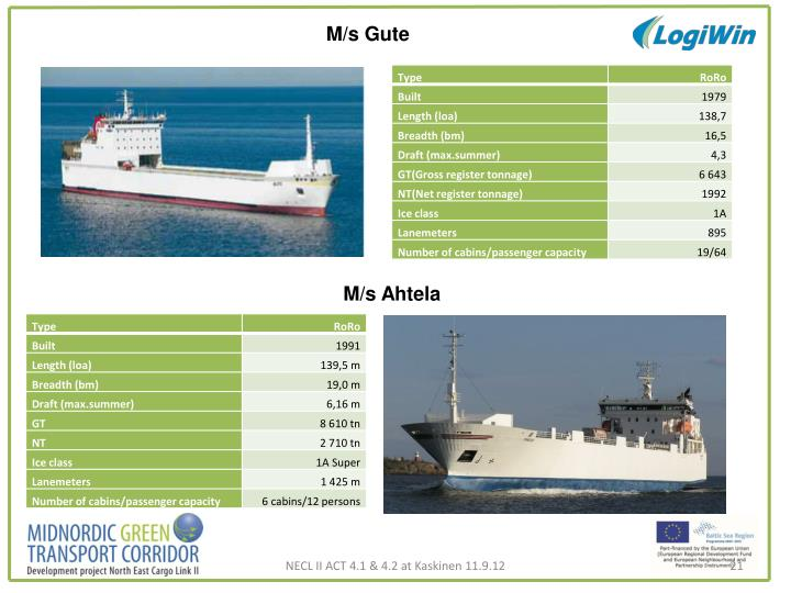 M/s Gute