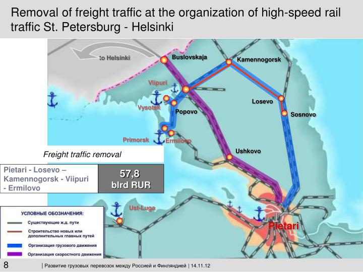 Removal of freight traffic at the organization of high-speed rail traffic St. Petersburg - Helsinki