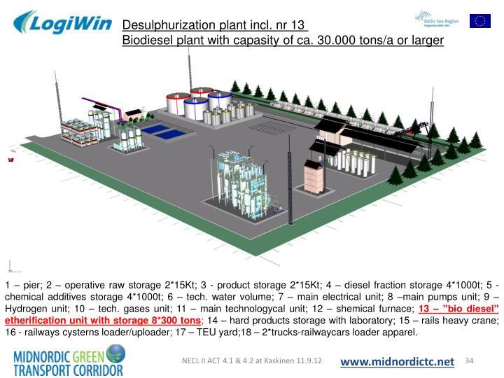Desulphurization plant incl. nr 13