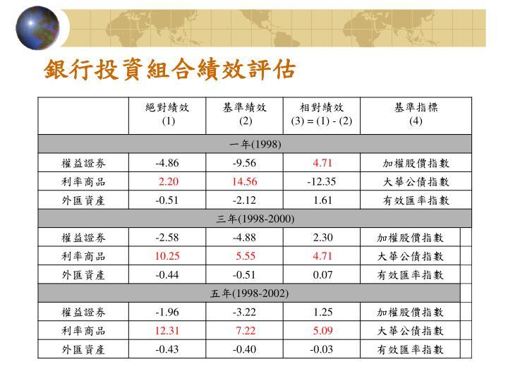 銀行投資組合績效評估