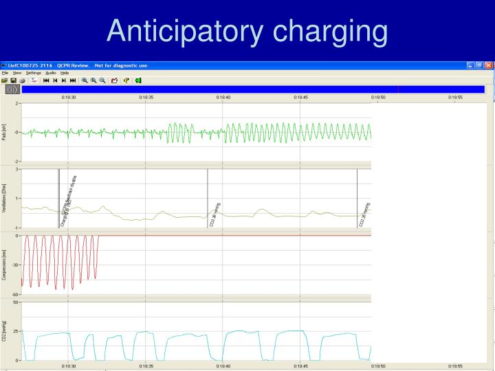 Anticipatory charging