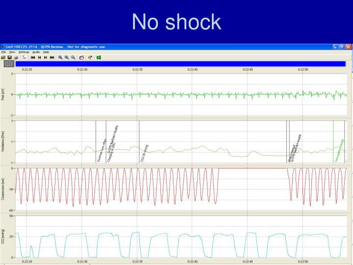 No shock