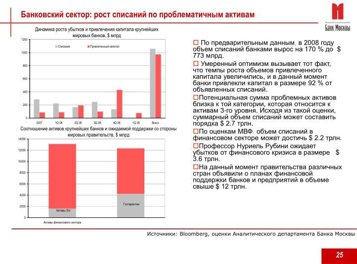 Банковский сектор: рост списаний по проблематичным активам