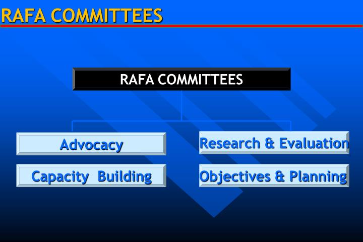 RAFA COMMITTEES