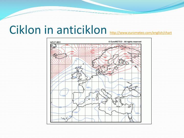 Ciklon in anticiklon