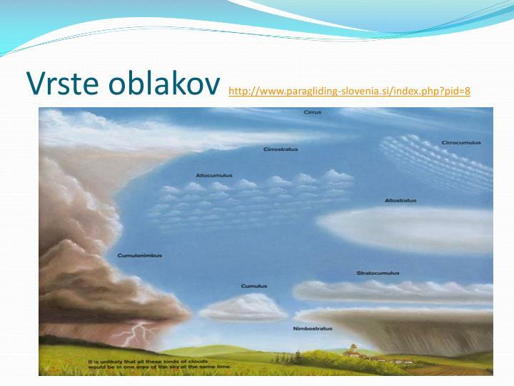 Vrste oblakov