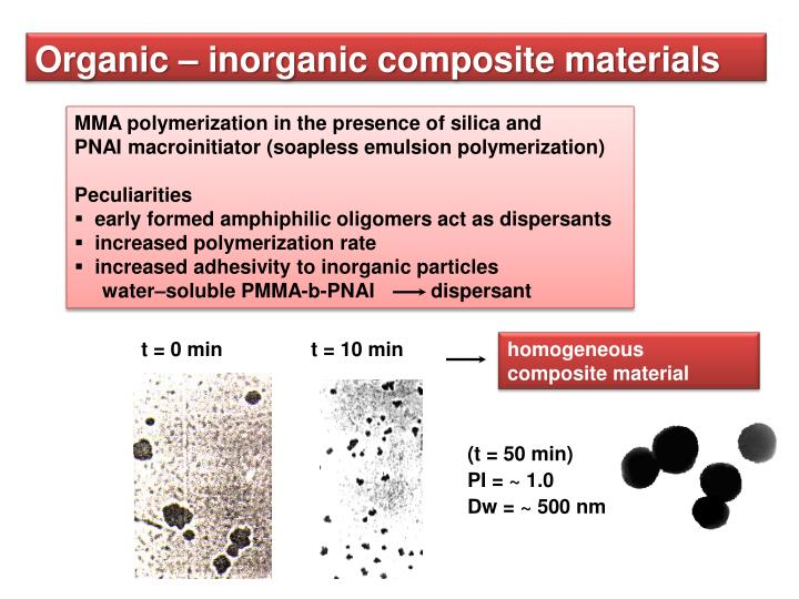 Organic – inorganic composite materials