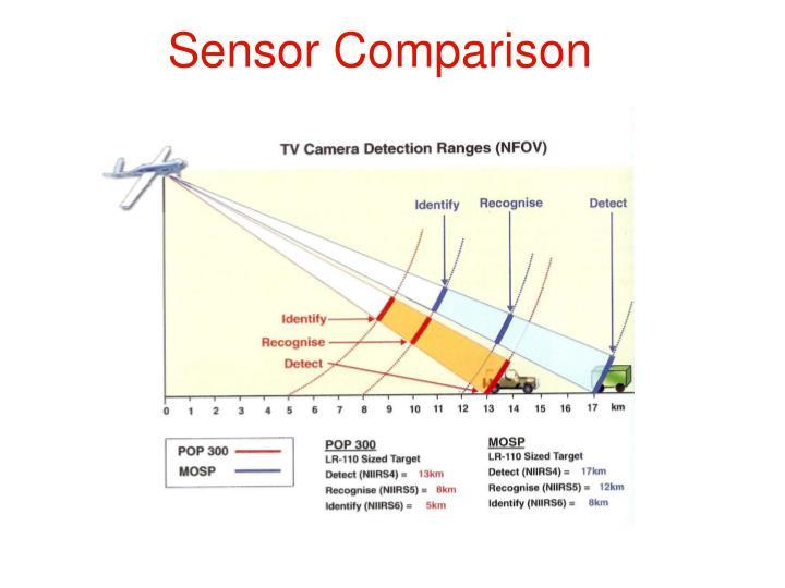 Sensor Comparison
