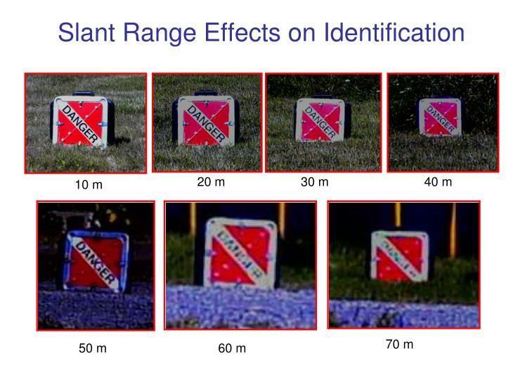 Slant Range Effects on Identification