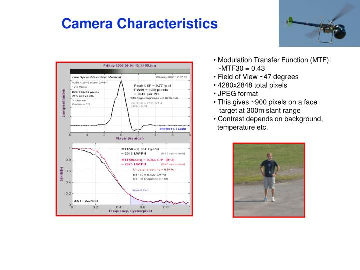 Camera Characteristics