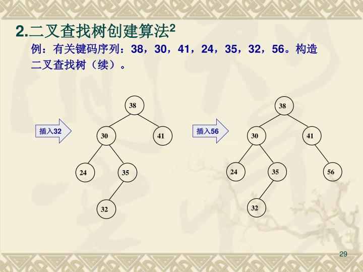 2.二叉查找树创建算法