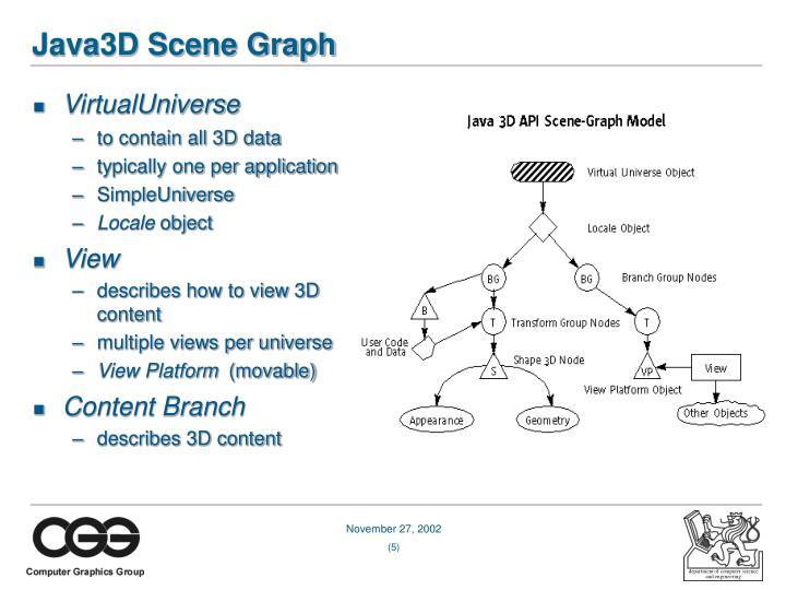 Java3D Scene Graph