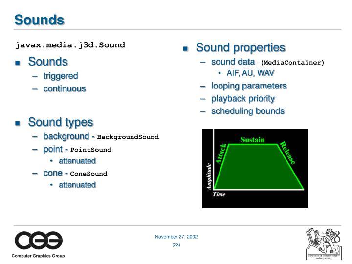 javax.media.j3d.Sound