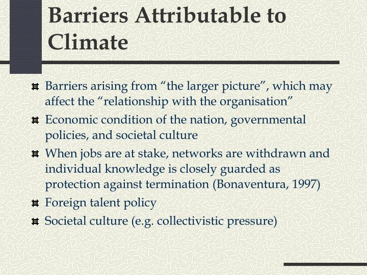 Barriers Attributable to Climate