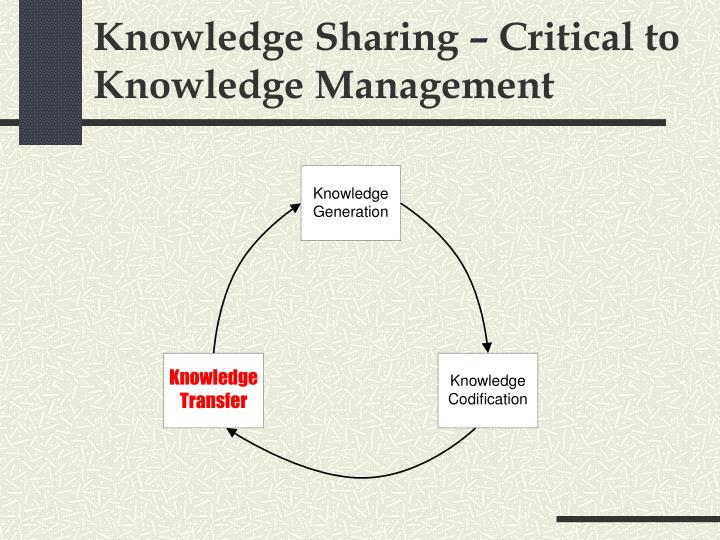 Knowledge Sharing – Critical to Knowledge Management