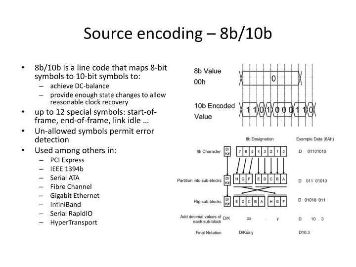 Source encoding – 8b/10b